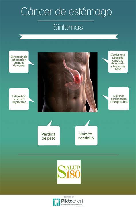 Signos que revelan si tienes cáncer de estómago   Salud180