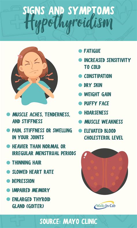 Signs of Hypothyroidism & Hyperthyroidism   Walkin Lab