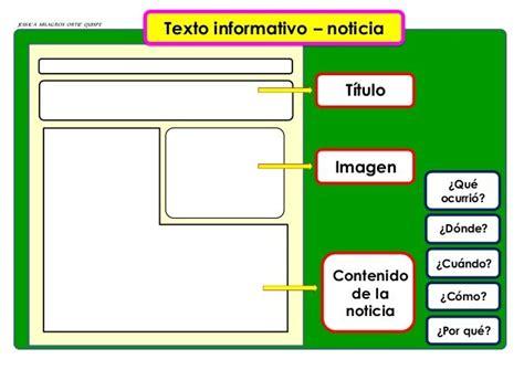 SILUETAS DE TEXTOS | Tipos de texto, Texto informativo, Textos
