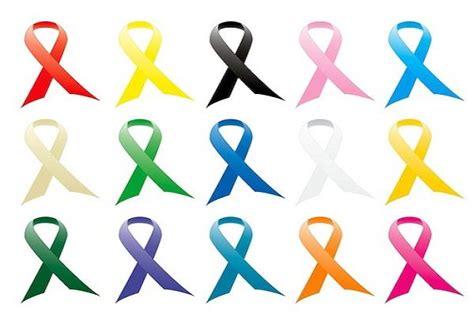 simbolo cancer