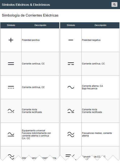 Símbolos Eléctricos y Electrónicos: simbolo corriente
