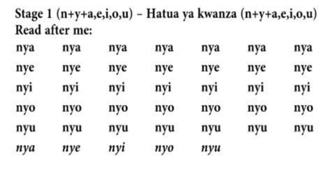 SIMPLIFIED SWAHILI LANGUAGE 10. SYLLABLES   YouTube