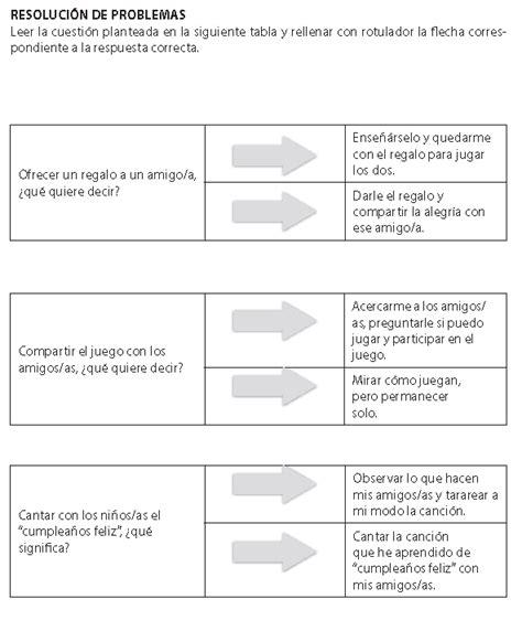 Síndrome de Asperger: Programa para el desarrollo de ...
