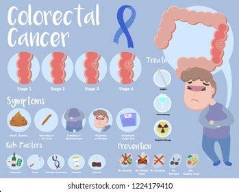 Sintomas cancer colorectal, 9 simptome ale cancerului pe ...