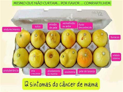 Sintomas Câncer de Mama – Um canceriano sem lar.