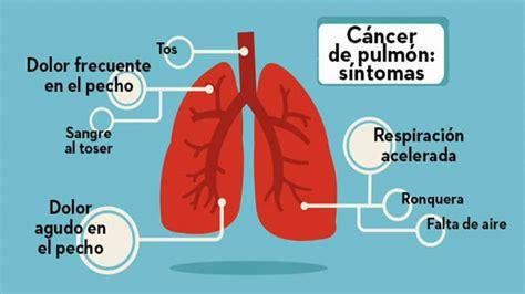 Sintomas Cancer De Pulmon Inicial   SEONegativo.com