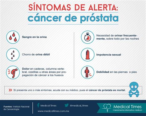 Síntomas de alerta: cáncer de próstata | Salud masculina ...