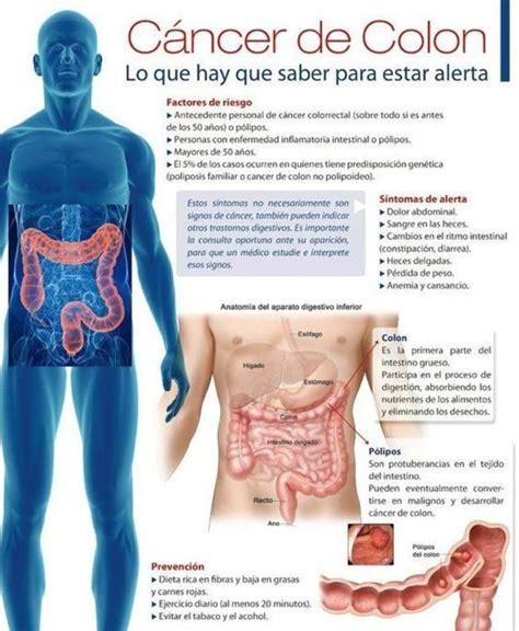 Síntomas de cáncer de colon ⊛ ¡Prevención y Tratamiento 2019!