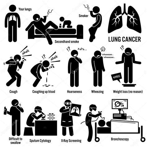 Síntomas del cáncer de pulmón causa factores de riesgo ...