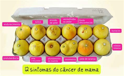 Sintomas do Câncer de Mama | Fator de Emagrecimento