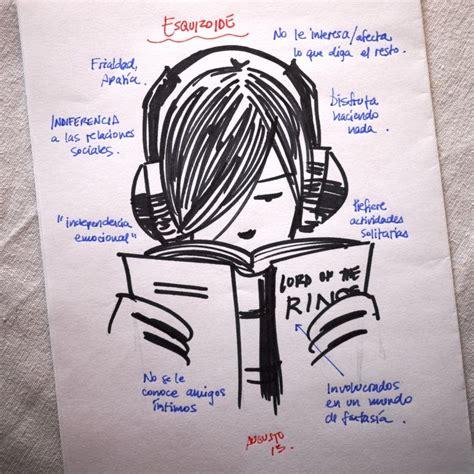 Síntomas   Trastorno Esquizoide   Psiquiatría, Medicina y ...