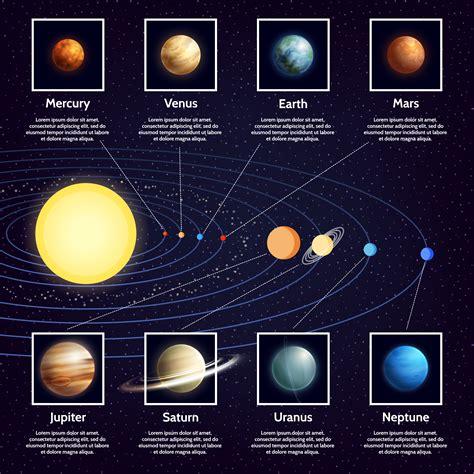 Sistema de infografía planetas del sistema solar ...