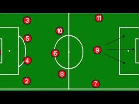 Sistema de juego 4 3 3 fútbol   YouTube