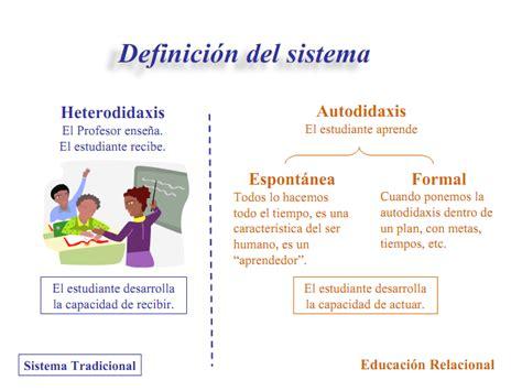 SISTEMA EDUCATIVO RELACIONAL FONTAN