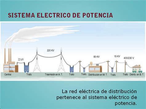 Sistema eléctrico de potencia   Monografias.com
