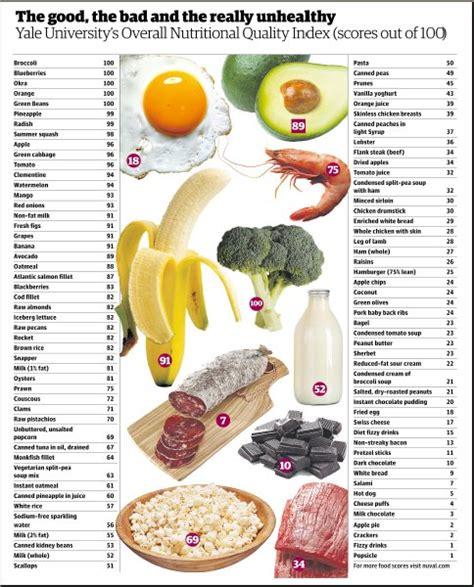 Sistema Nuval para medir el valor nutricional de los ...