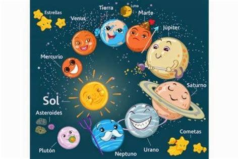 Sistema solar para niños para imprimir | Material para ...