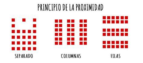 SISTEMAS PSICOLÓGICOS CONTEMPORÁNEOS: ACTIVIDAD 1 SEGUNDO ...