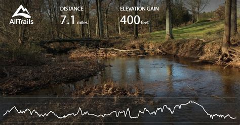 Six Mile Run: Blue Red and White Loop Trail   New Jersey ...