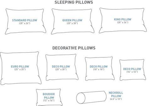 Size Matters!  For your pillows    Au Lit Fine Linens ...