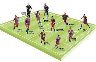 SK_38 Todo sobre FC Barcelona: FCB Posiciones