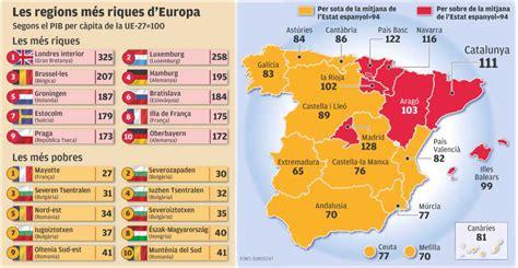 """""""La riquesa a la UE"""". Amb la independència, Catalunya ..."""