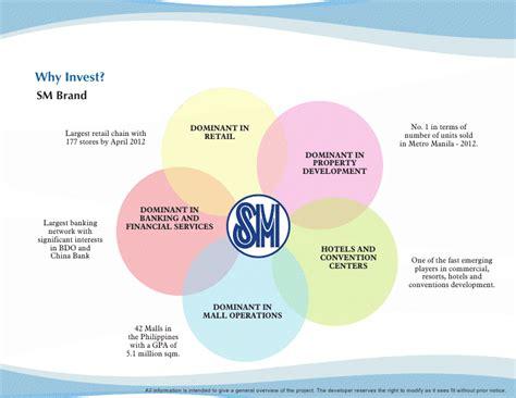 SM Development Corporation s: Why SMDC?