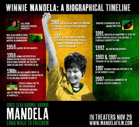 'Mandela': Learn The Facts Before You See The Movie