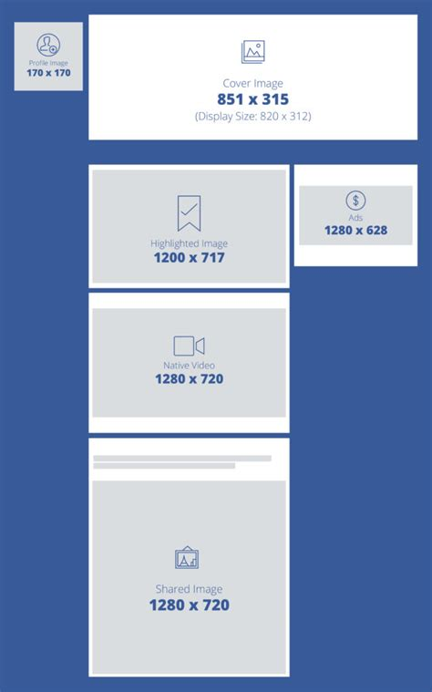 Social Media Image Sizes: Stand Out in 2018 With Our Free ...