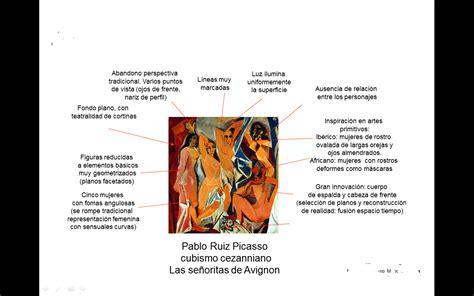 sociales y lengua: LAS SEÑORITAS DE AVIGNON  Picasso, 1906 ...