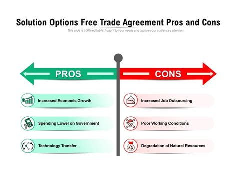 Solution Options Free Trade Agreement Pros And Cons ...