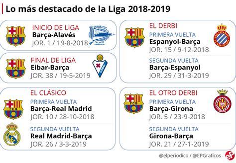 Sorteo calendario Liga 2018 2019: Barcelona y Madrid ...