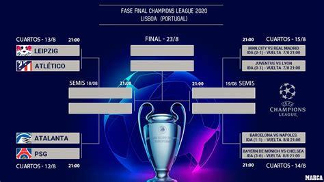 Sorteo Champions 2020: Posible final española de la ...