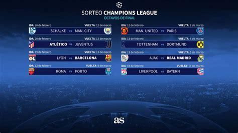 Sorteo Champions: Ajax Real Madrid, Atlético Juve y Lyon ...