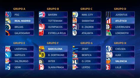Sorteo Champions League en directo: resumen   AS.com