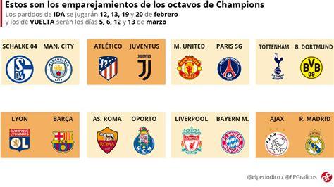 Sorteo Champions: Resultado y fechas de los partidos de ...