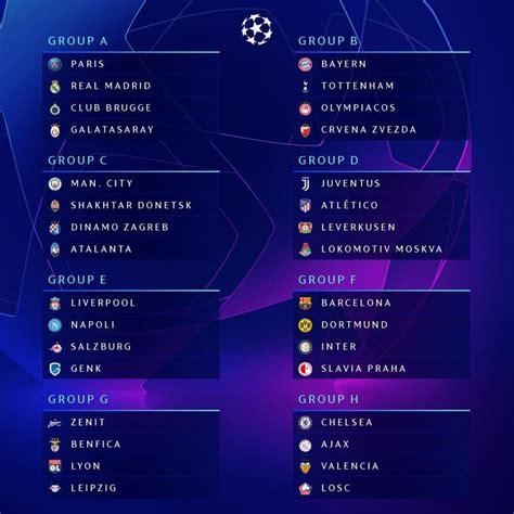 Sorteo de los grupos de la Champions League 2019/20, en ...