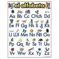 Spanish Alphabet  el alfabeto  Poster   from Trend ...
