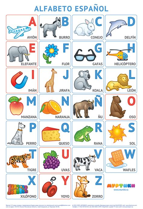 Spanish alphabet poster by Murtiki project  v 1.9  by ...