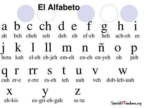 Spanish with Señora Doak: El abecedario ...