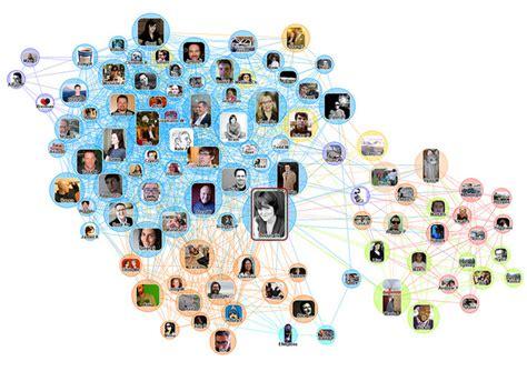 페이스북 – 'Like'가 주는 긍정의 PR | THE PR Consulting