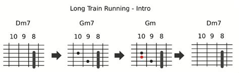 野村義男が明かす ドゥービーブラザーズ Long Train Running のカッティングの秘密 | ゴルディアスの涙目