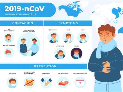 Уханьская концепция коронавируса с больным человеком с ...