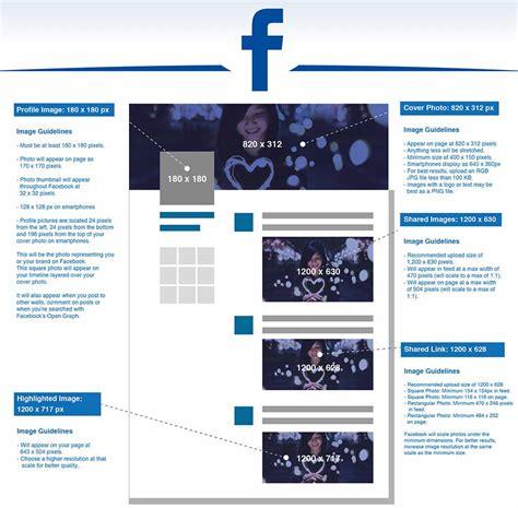 อัปเดตล่าสุด ขนาดภาพ Facebook และ Social Media อื่นๆ ประจำ ...