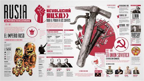 Stalin + Revolución Rusa: infografía experimental. on Behance