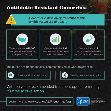 STD Prevention Infographics   STD Information from CDC