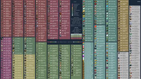 Steam Community :: Guide :: Entity ID # Chart v195.2 ...