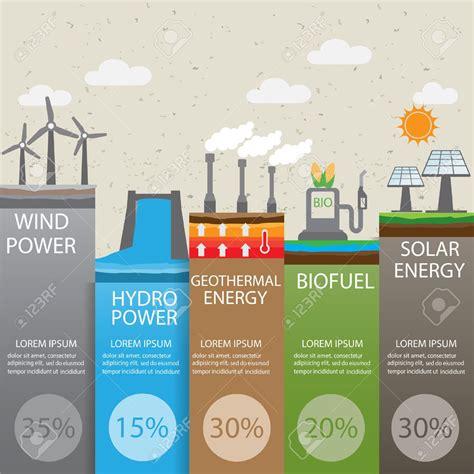 Stock Vector | Types of renewable energy, Renewable energy ...