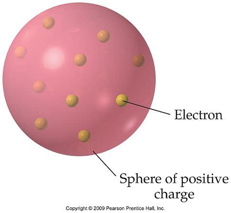 Stoichiometric Basics: Chemistry for Kids!: Key ...