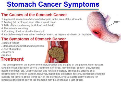 stomach cancer symptoms   menstrualcrampss